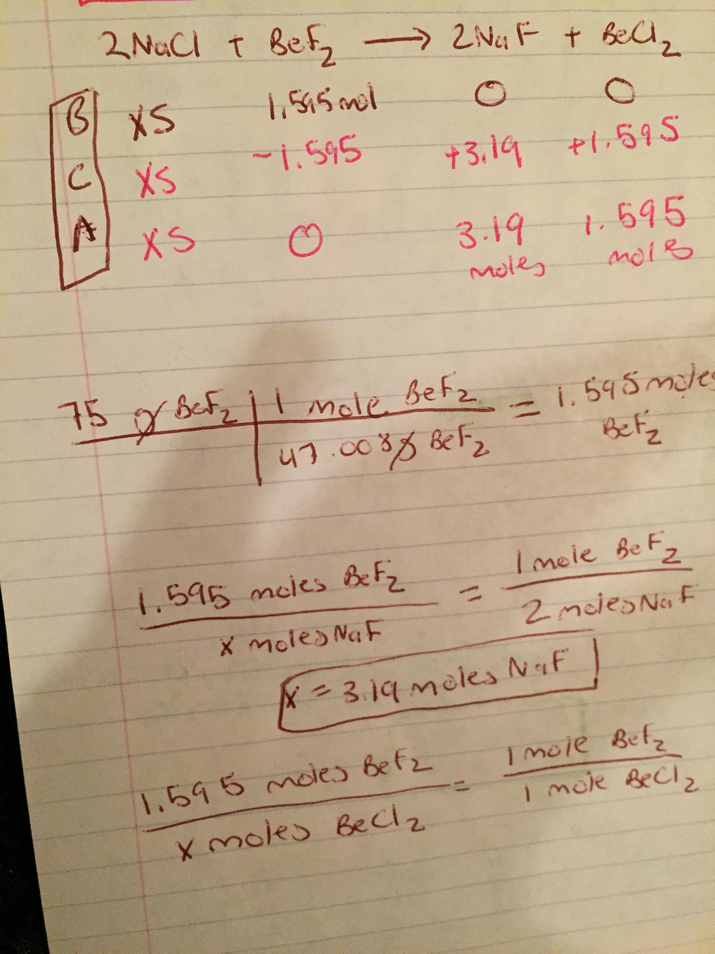 BCA Tables: Part 1   The Chem Salon
